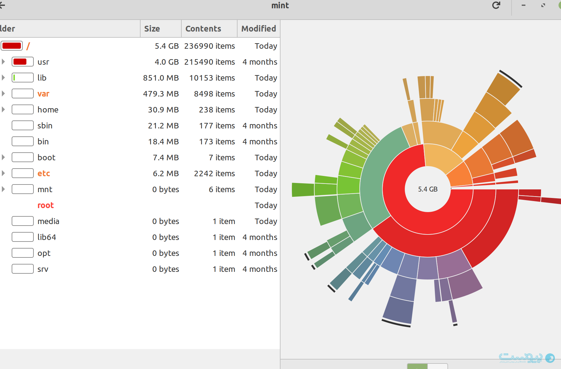 Disk Usage Analyzer در لینوکس مینت